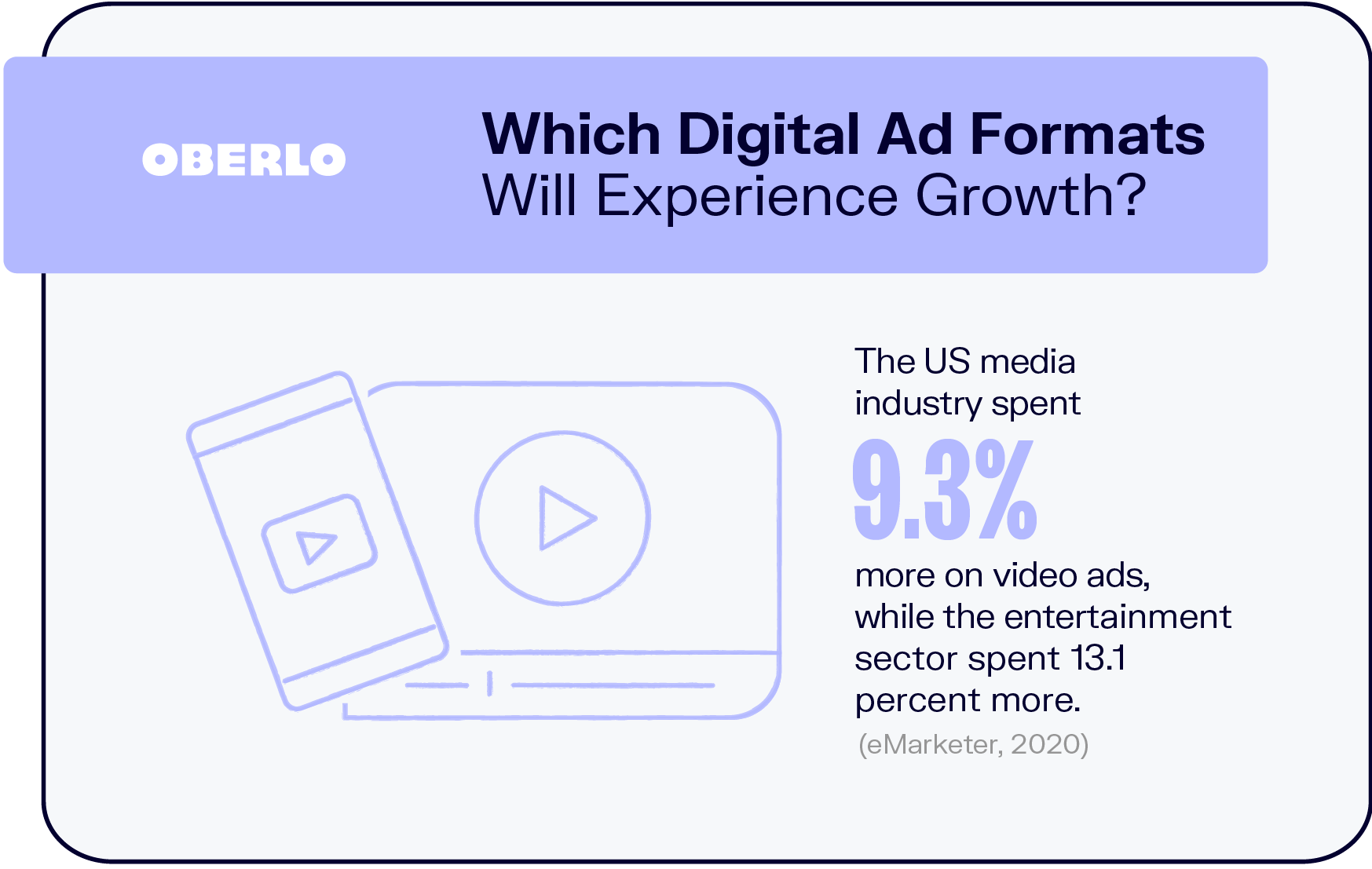 Which Digital Ad Formats Will Experience Growth?