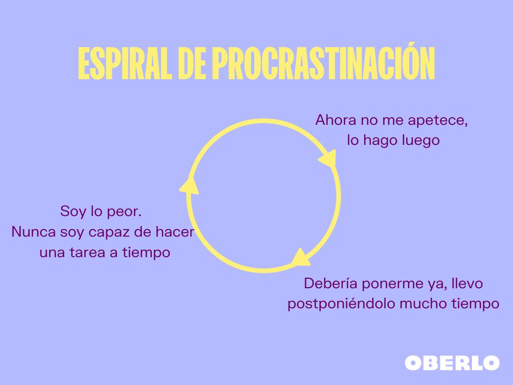significado procrastinación que es