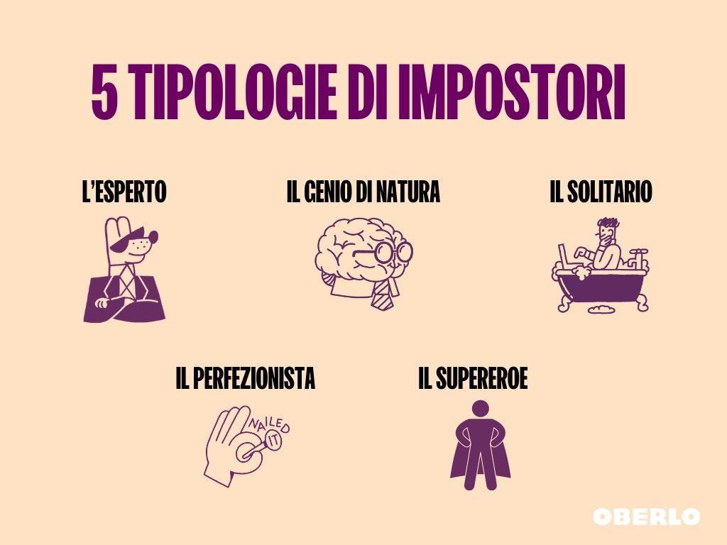 sindrome dell'impostore: 5 tipologie di impostori