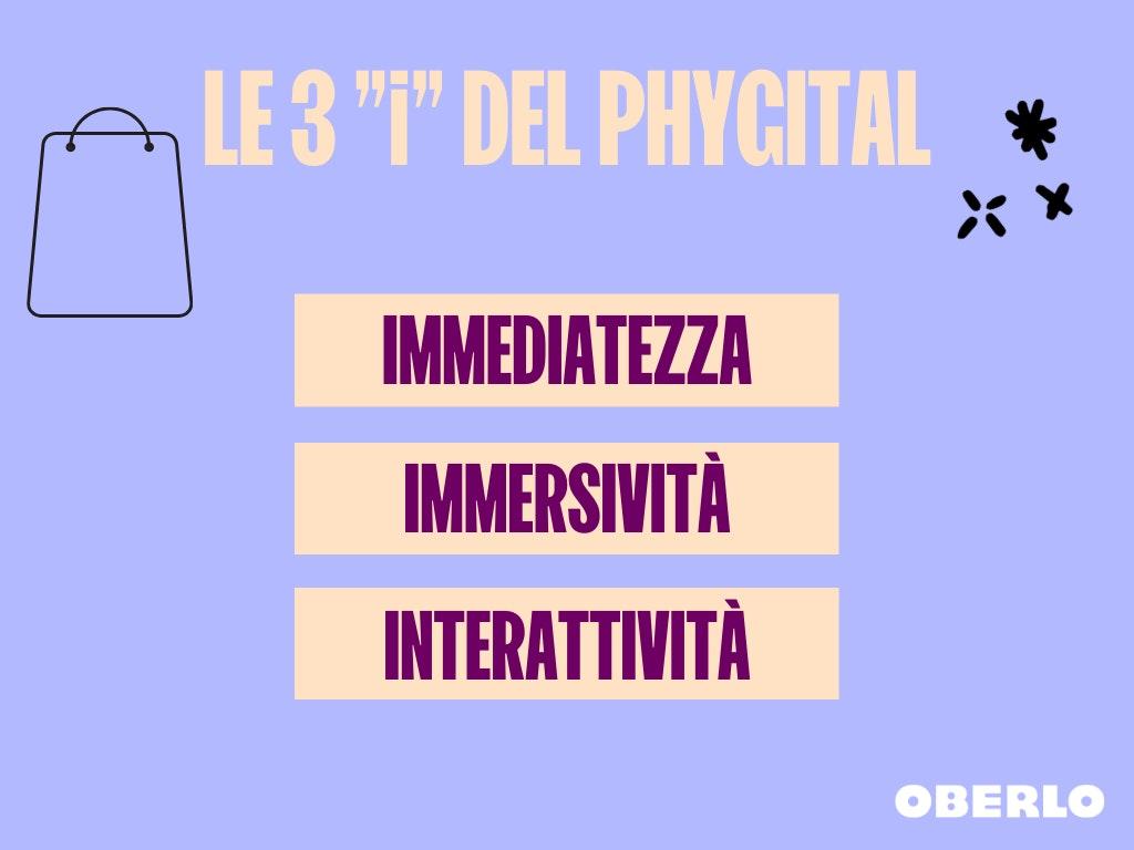le tre I del phygital