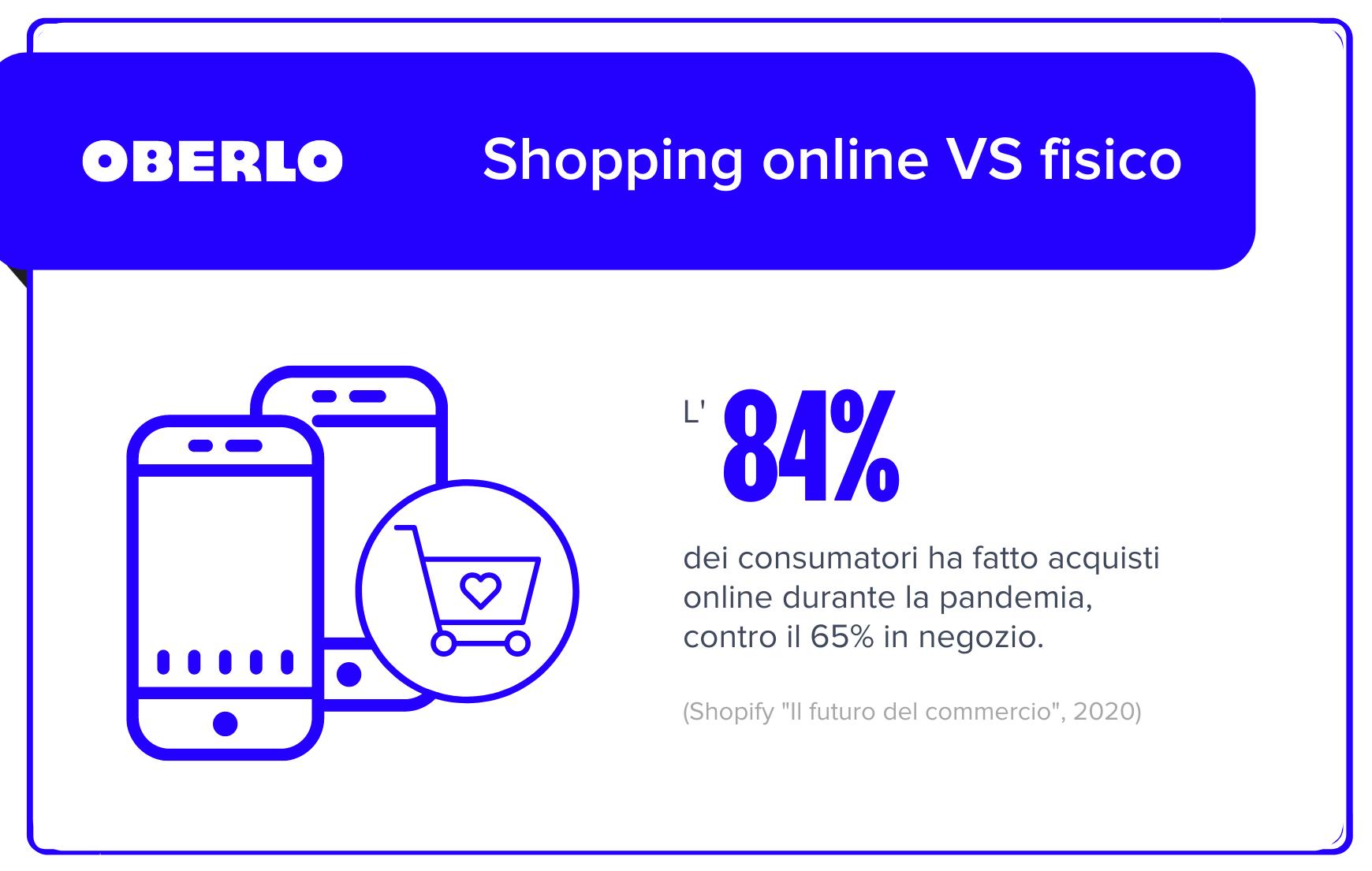 shopping online vs fisico stat