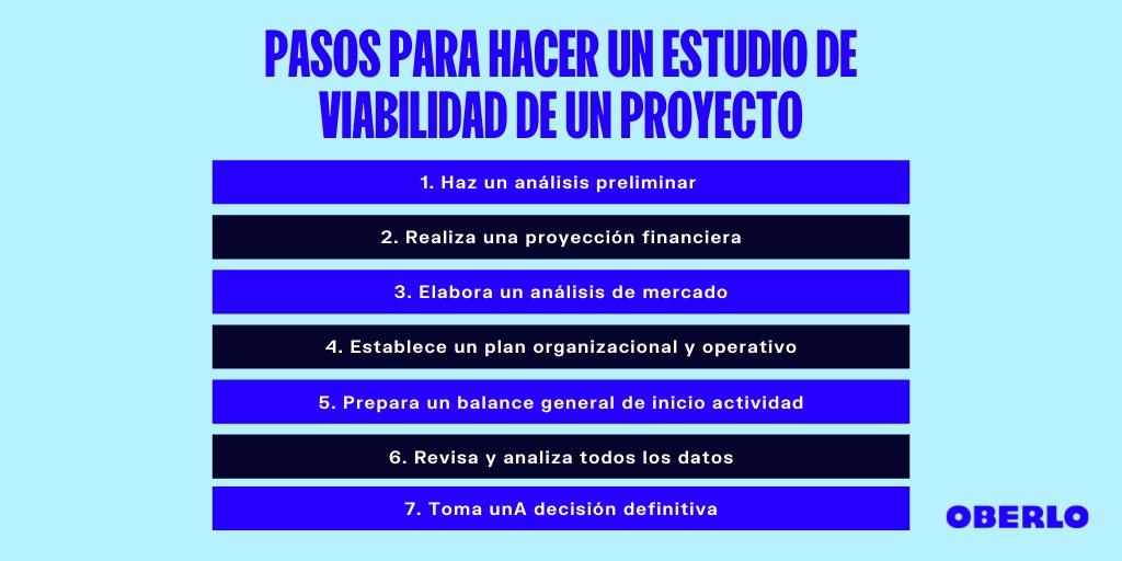 como hacer la viabilidad de un proyecto