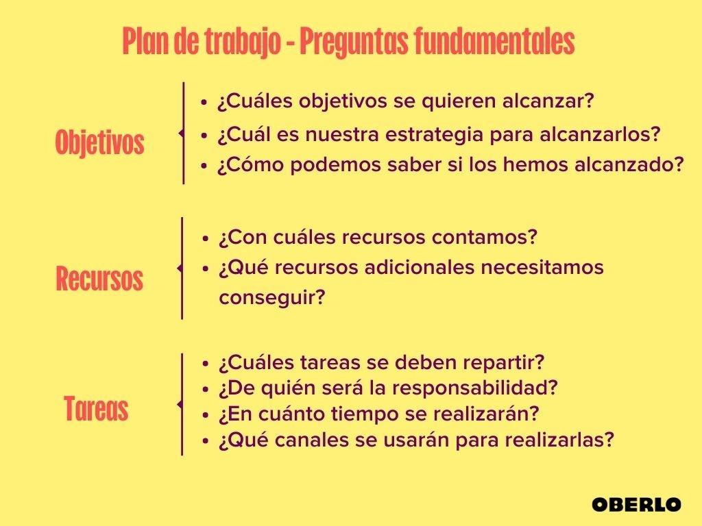 Plan de trabajo - Preguntas fundamentales