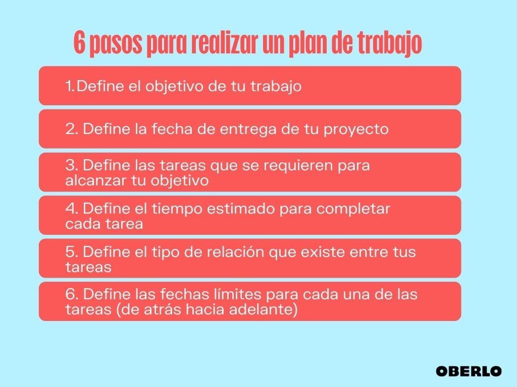 Cómo elaborar un plan de trabajo en 6 pasos