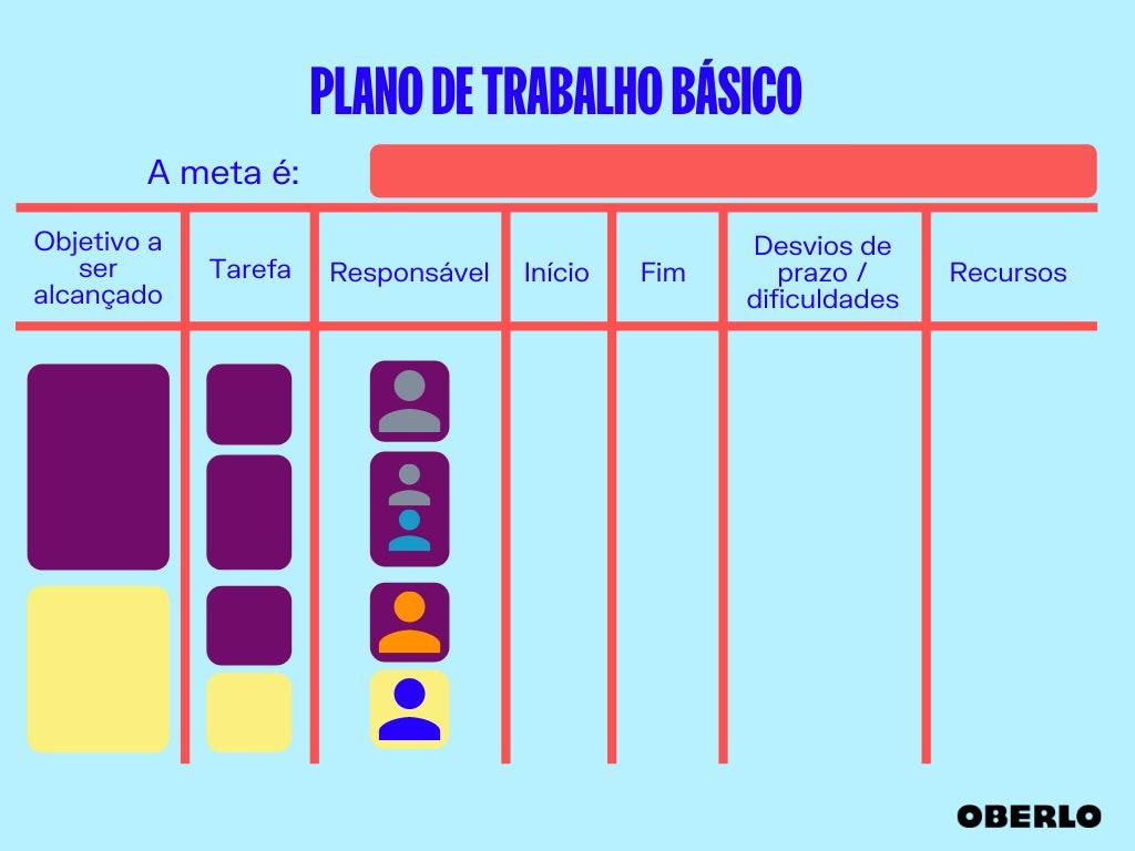 Modelo de plano de trabalho básico
