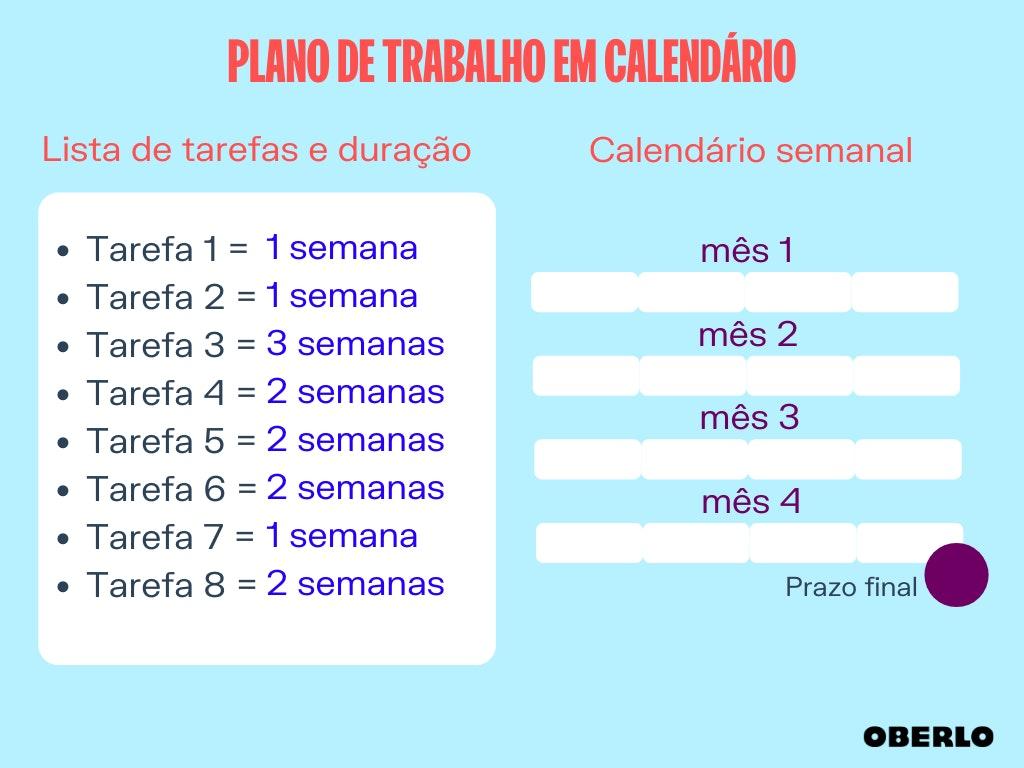 Modelo de plano de trabalho em calendário
