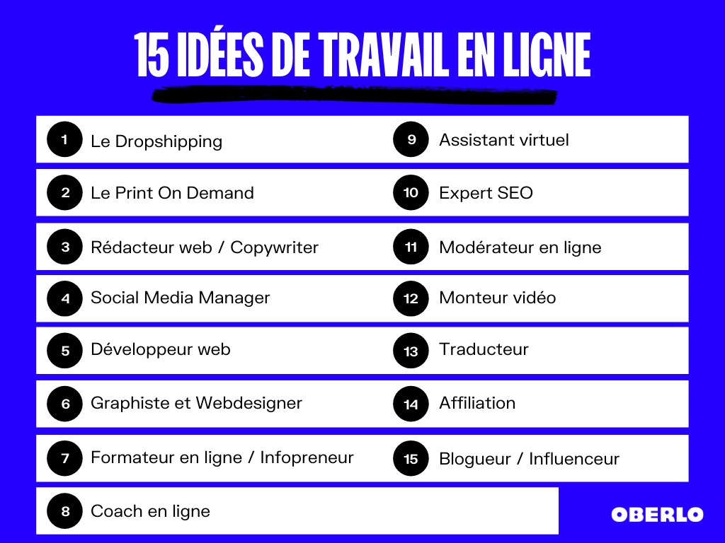 15 idées de travail en ligne