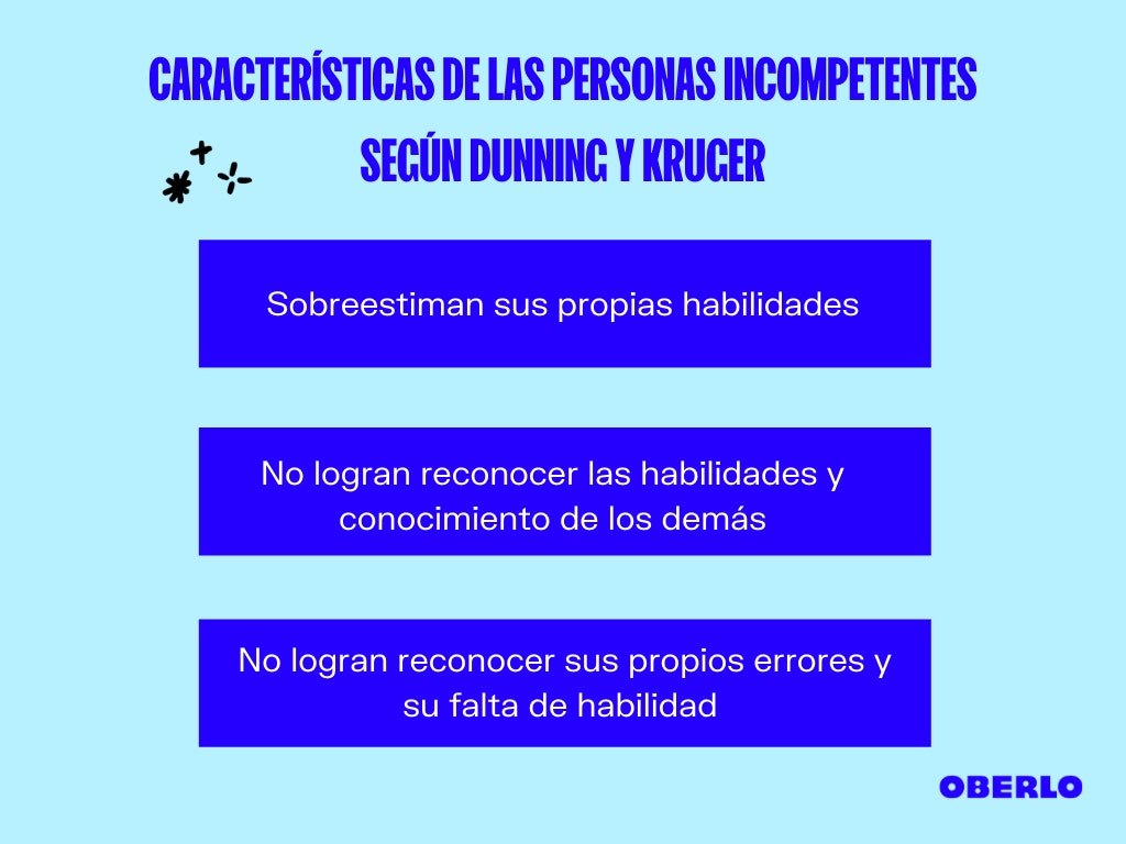 sindrome de dunning kruger - caracteristicas incompetentes
