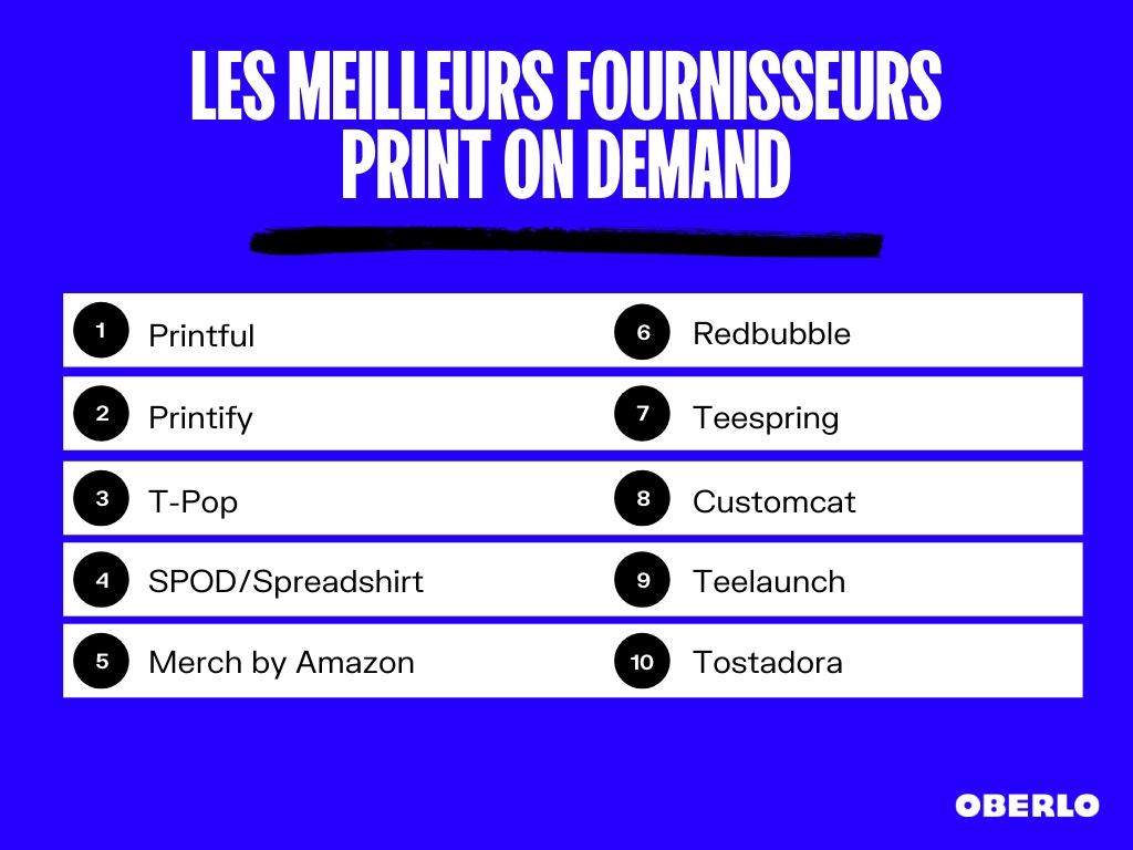 meilleurs fournisseurs print on demand