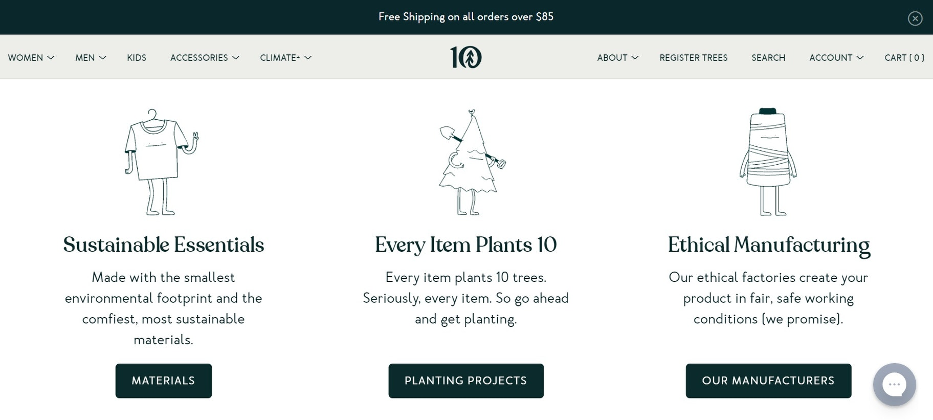 Online Retail Business Examples