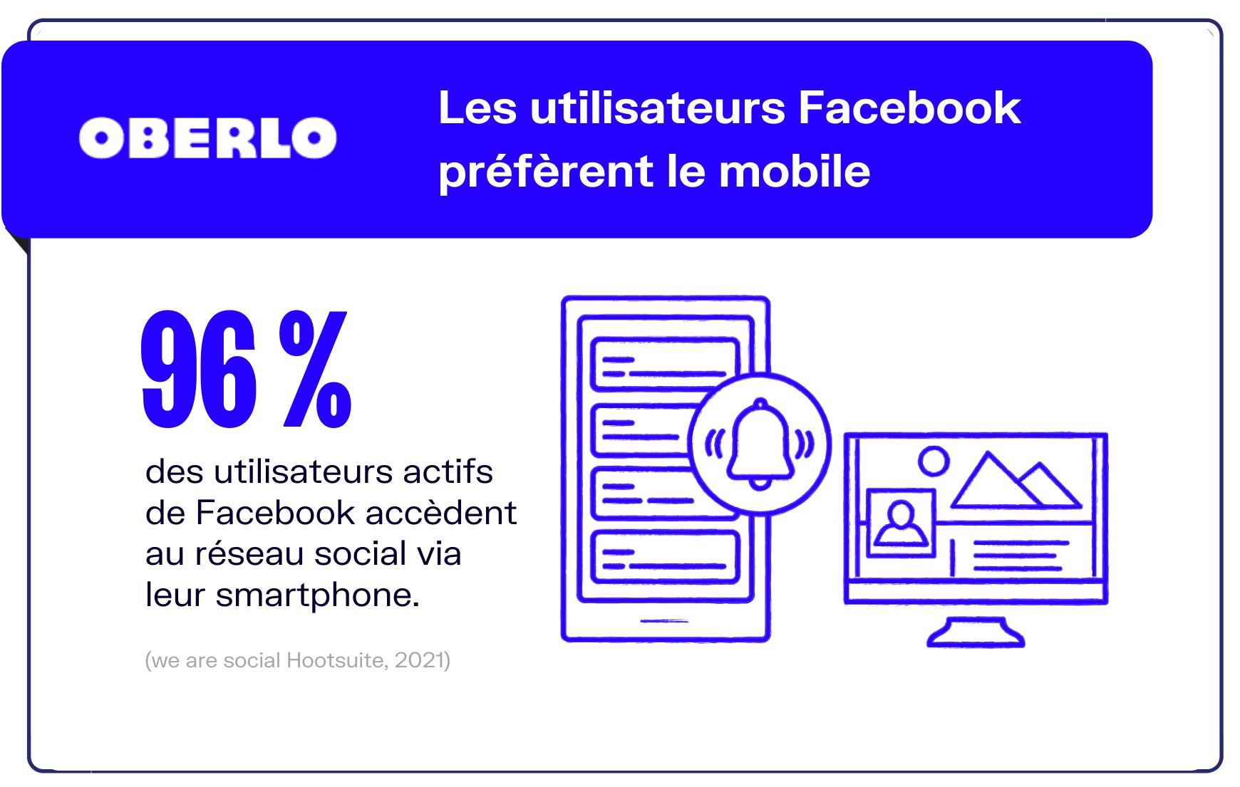 utilisateurs mobile facebook