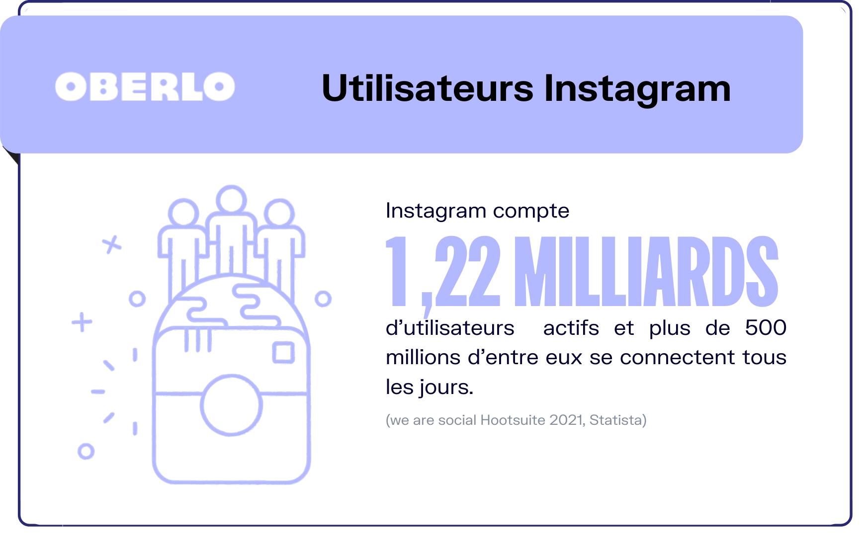 nombre utilisateurs instagram