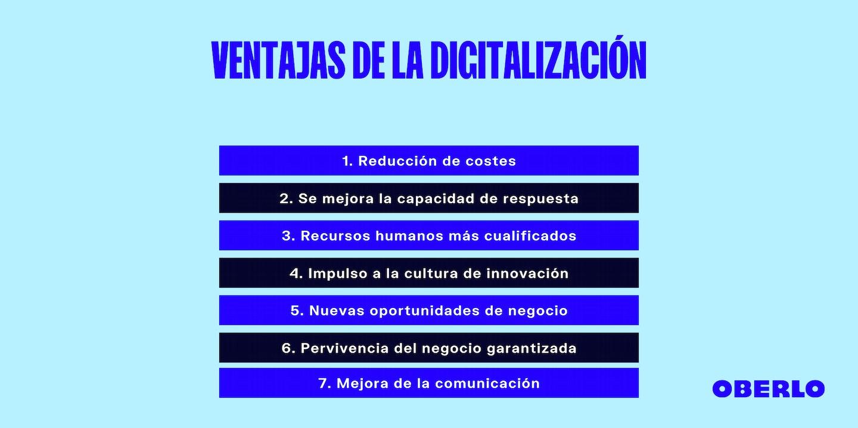 que es la transformacion digital de la empresa