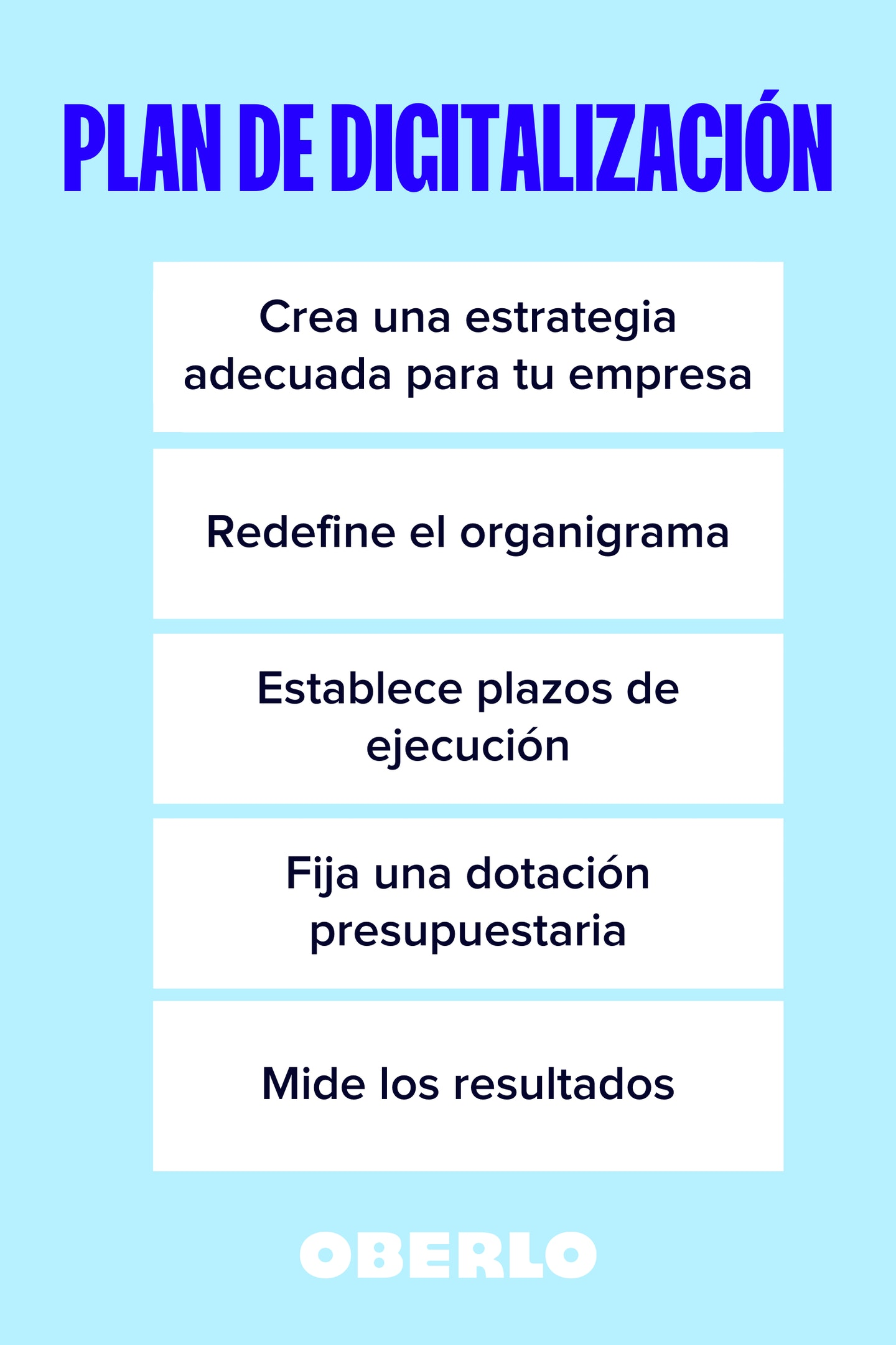 plan de transformacion digital