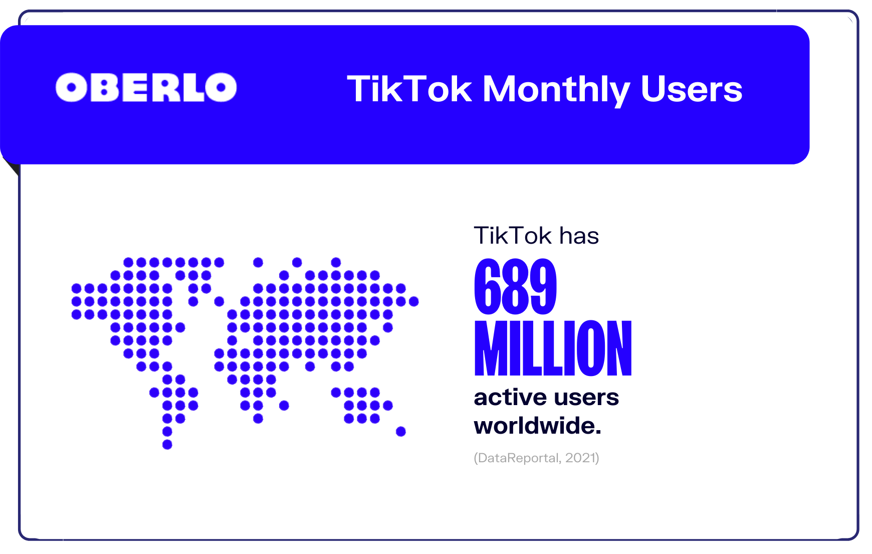 TikTok statistics number of users graphic