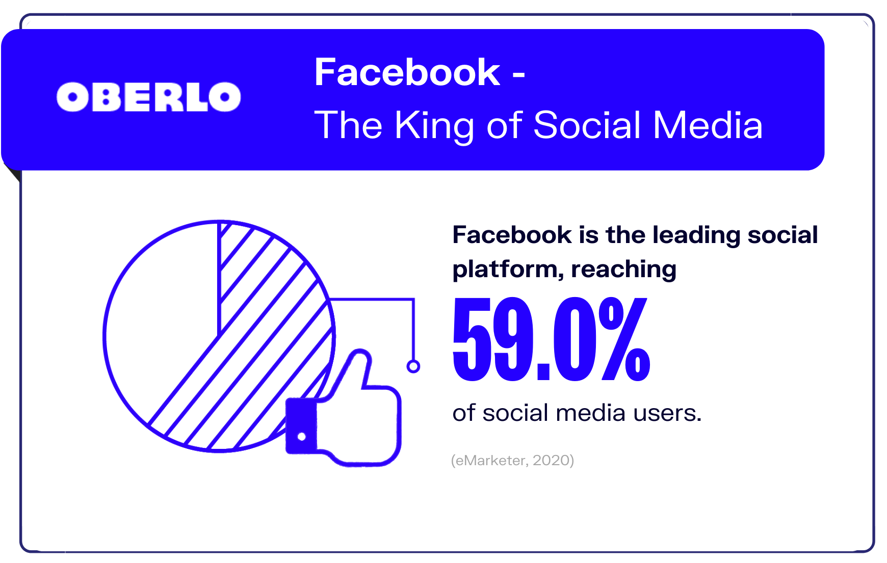 Facebook statistics reach graphic