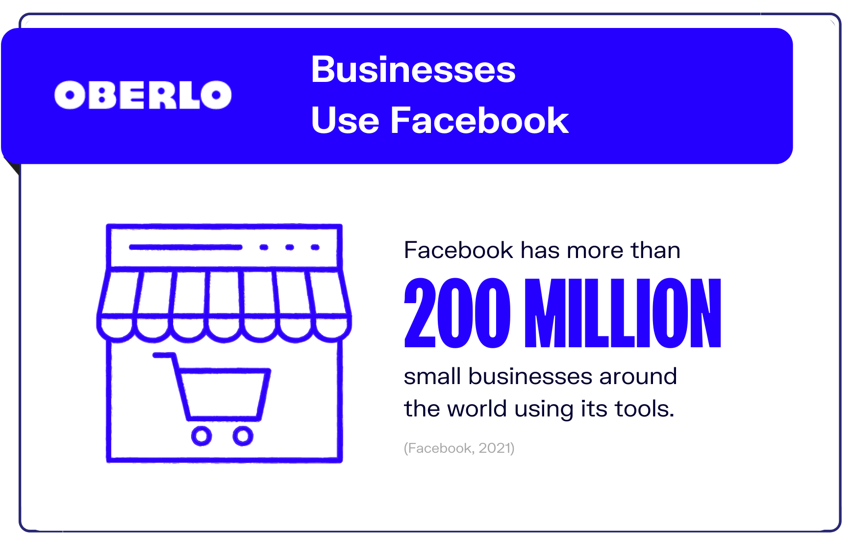 Facebook statistic of number of businesses using Facebook
