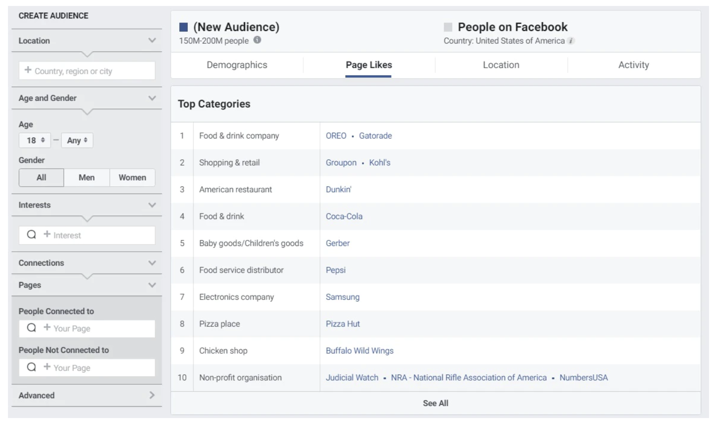 audience research facebook