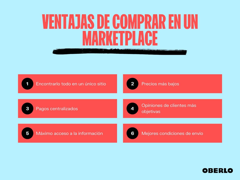 marketplace definicion