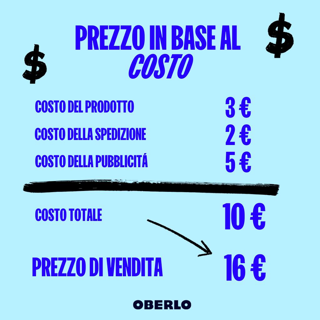 prezzo in base al costo