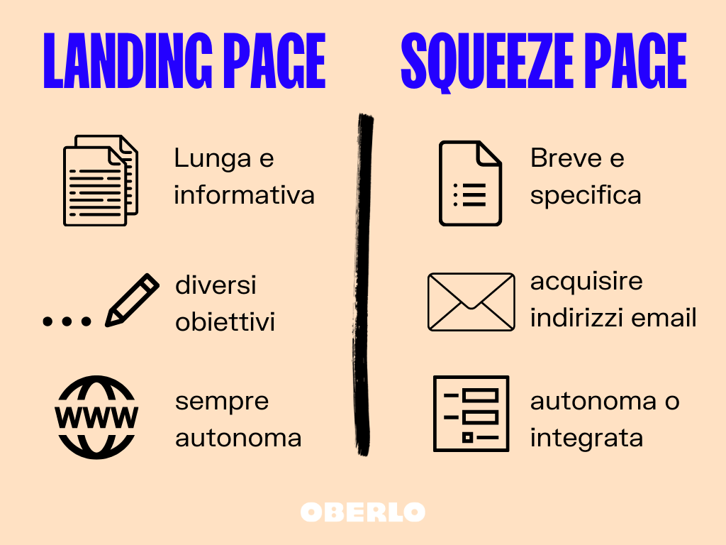landing page vs squeeze