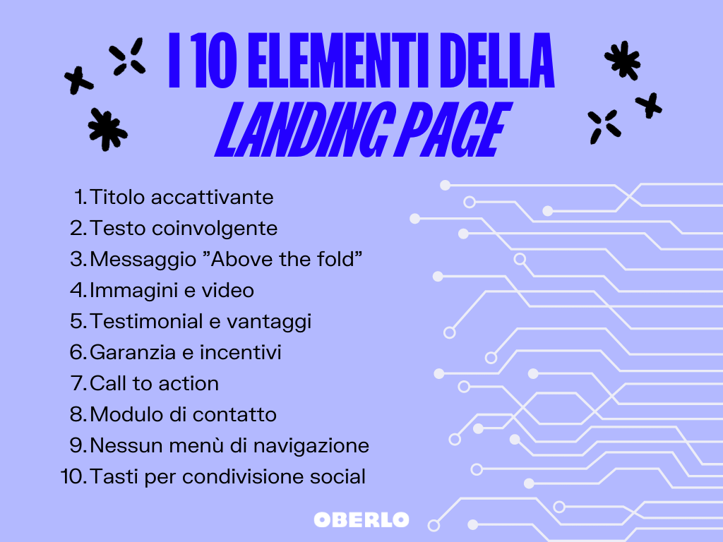 come funziona la landing page