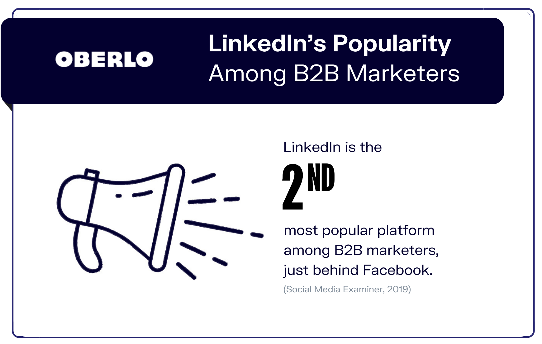 LinkedIn's Popularity Among B2B Marketers graphic