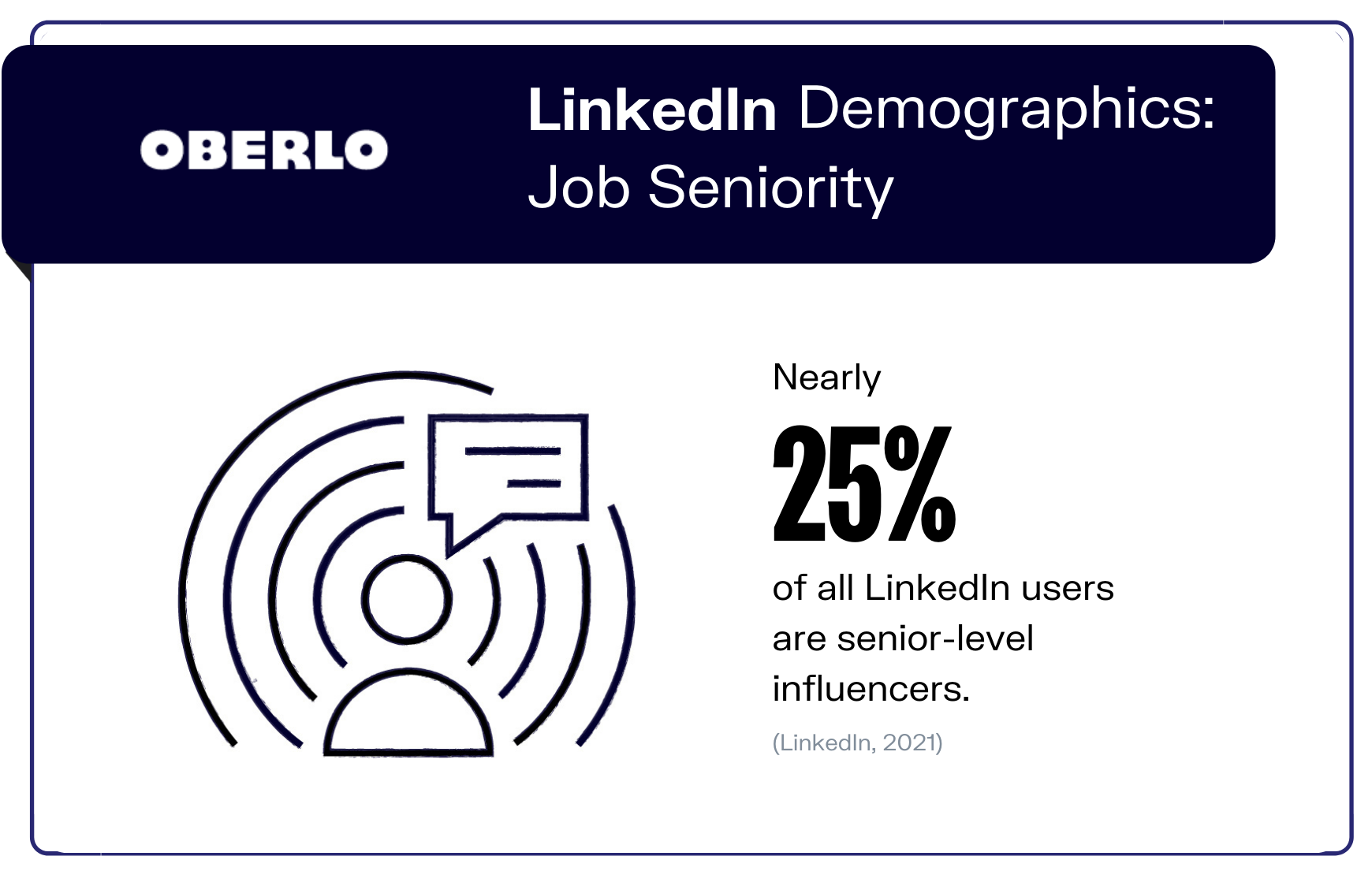 LinkedIn Demographics: Job Seniority graphic