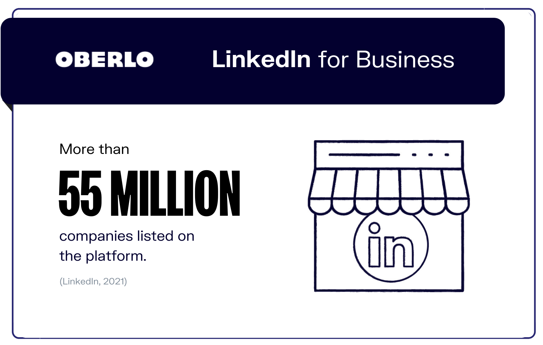 LinkedIn for Business graphic