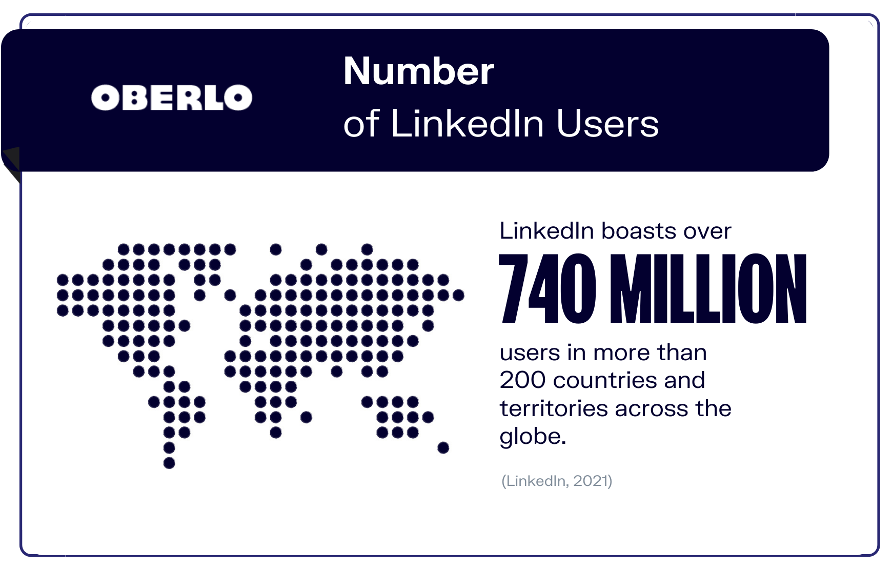 Number of LinkedIn Users graphic