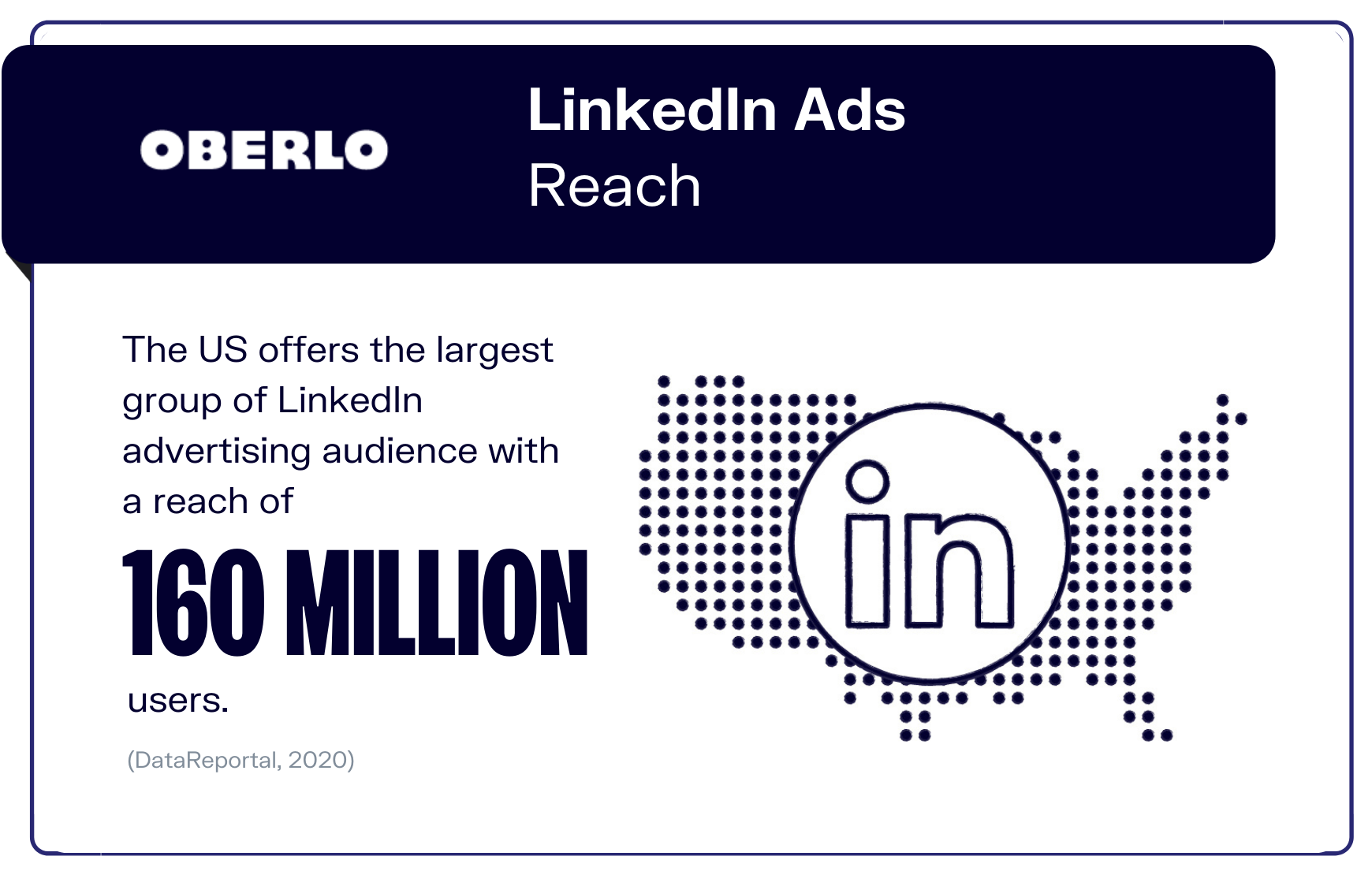 Reach of LinkedIn Ads graphic