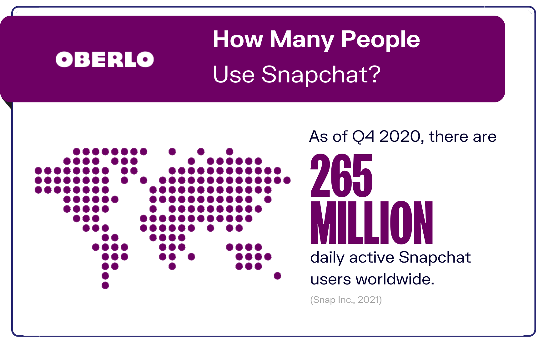 How Many People Use Snapchat graphic