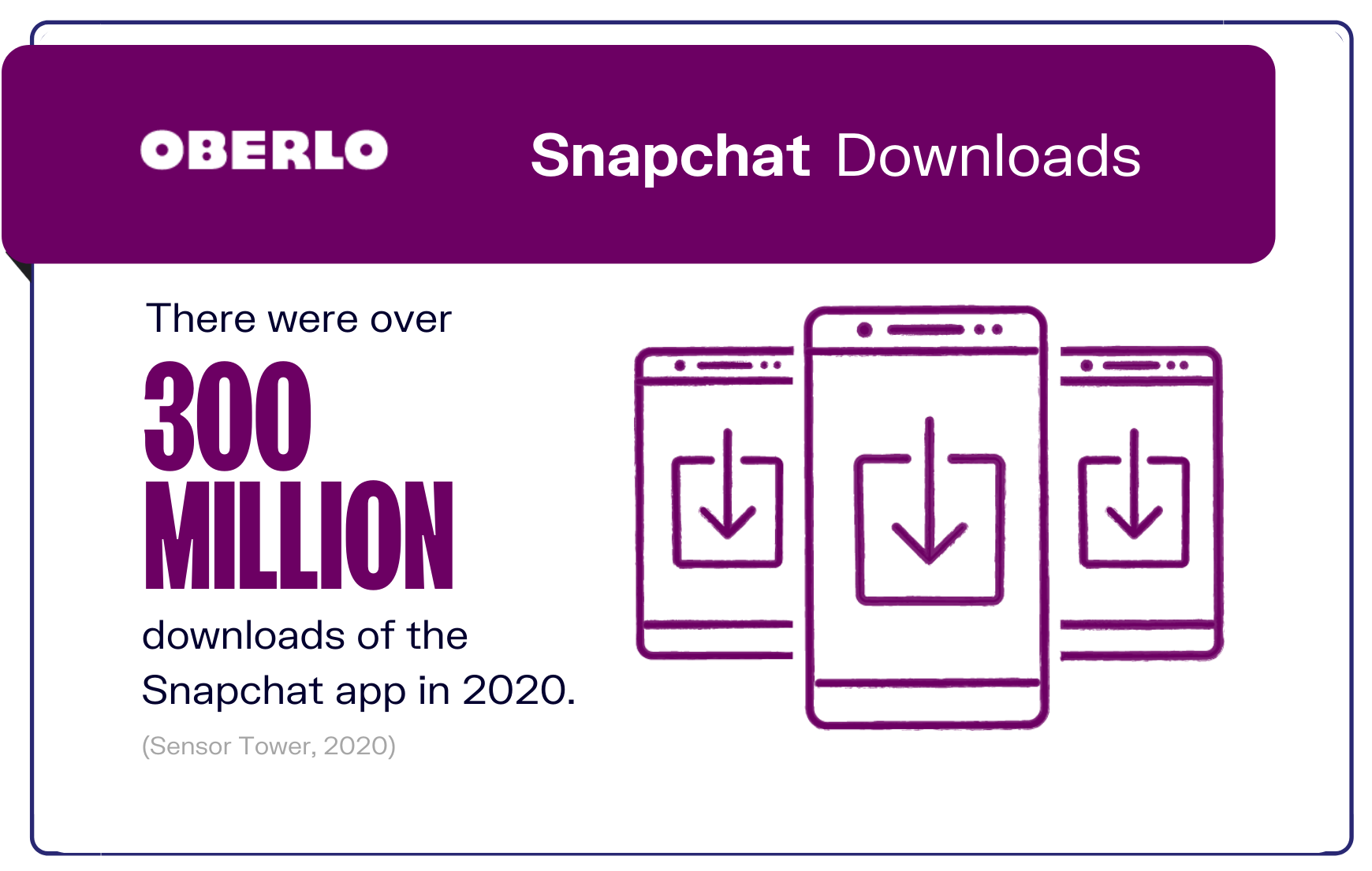 Snapchat Downloads graphic