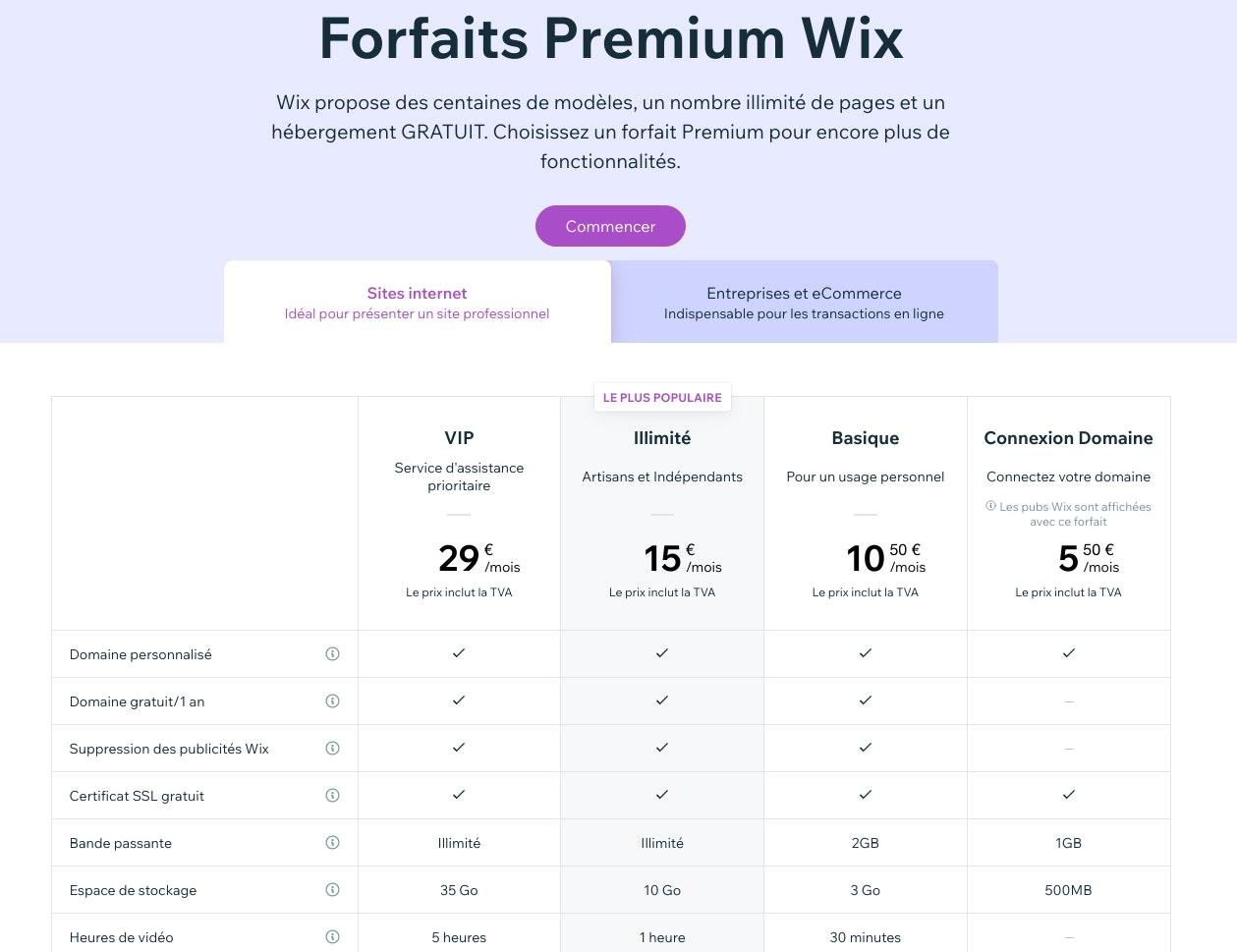 combien coûte un site vitrine wix