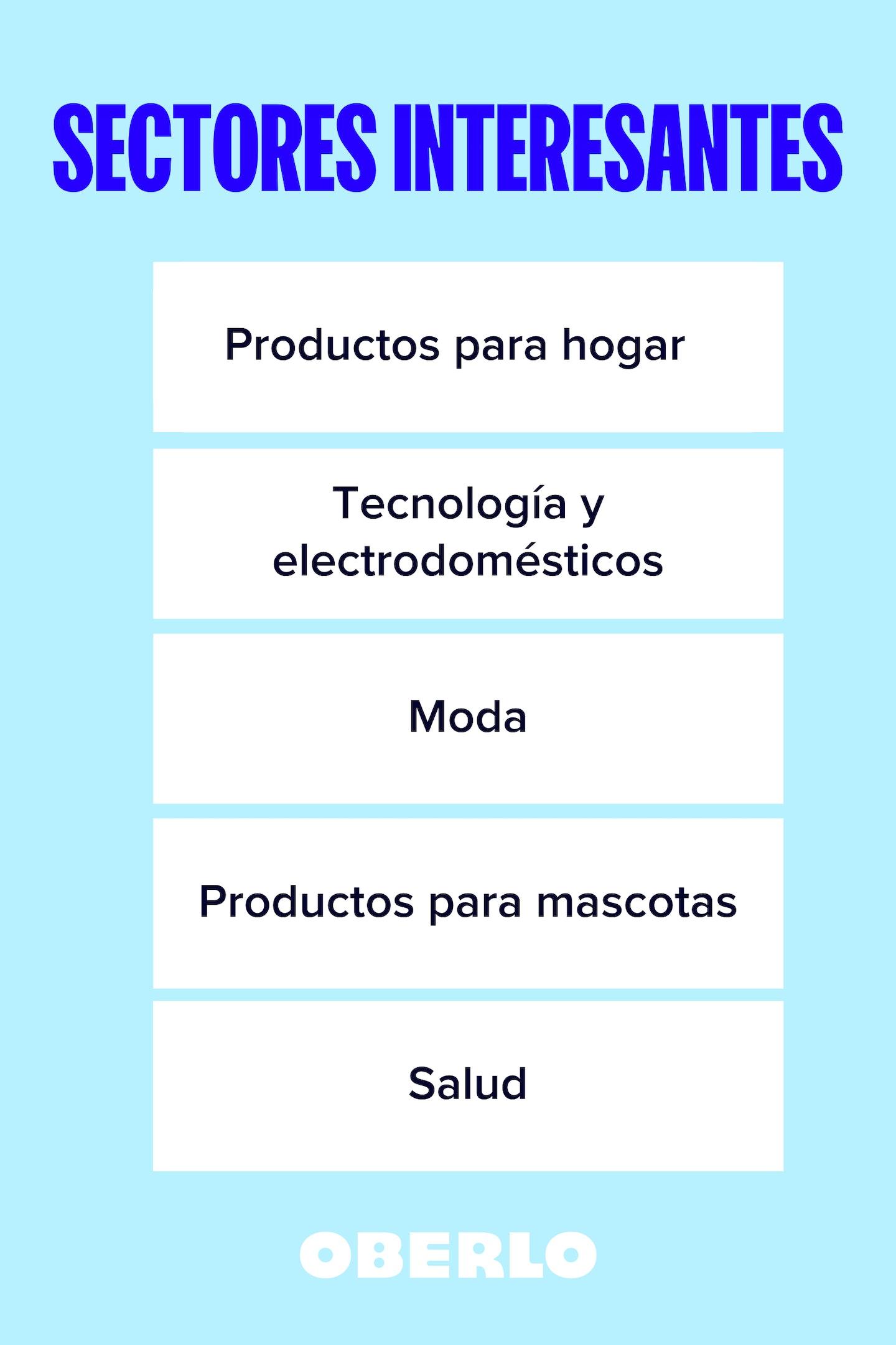 productos que mas se venden en españa