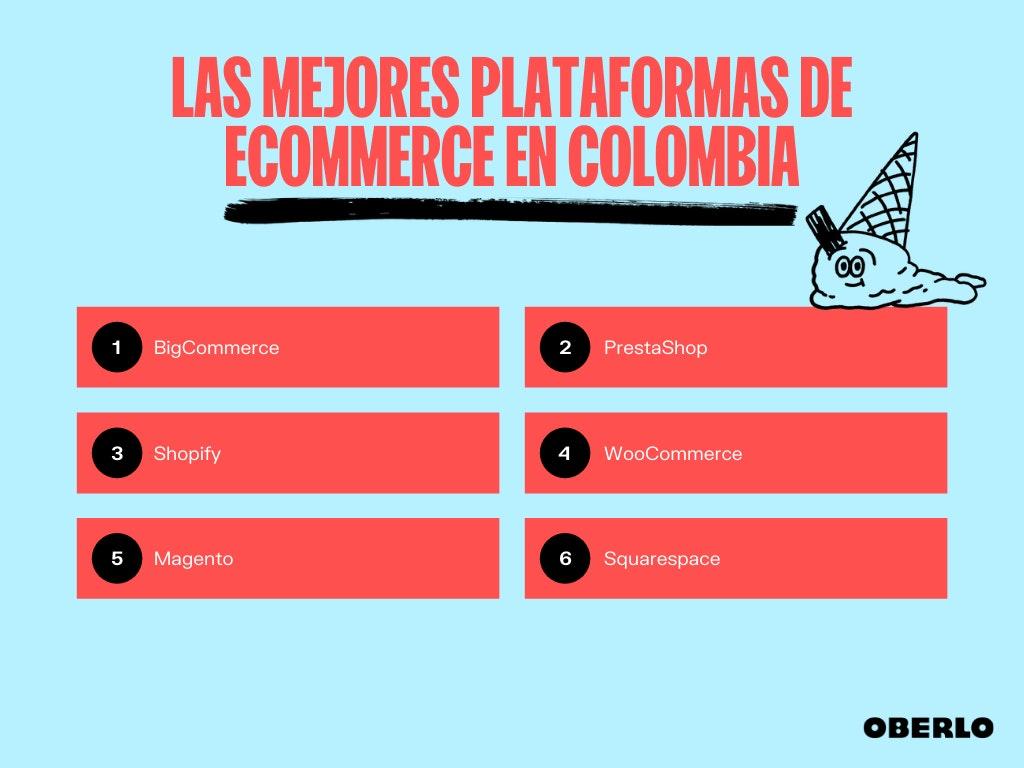 plataformas ecommerce colombia