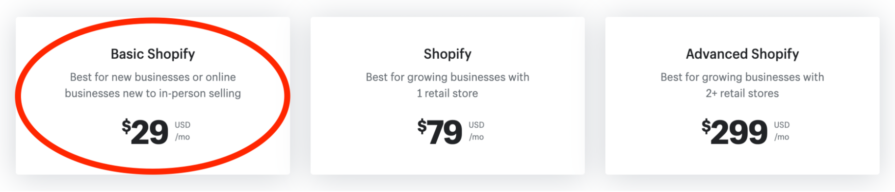 Basic Shopify Pricing