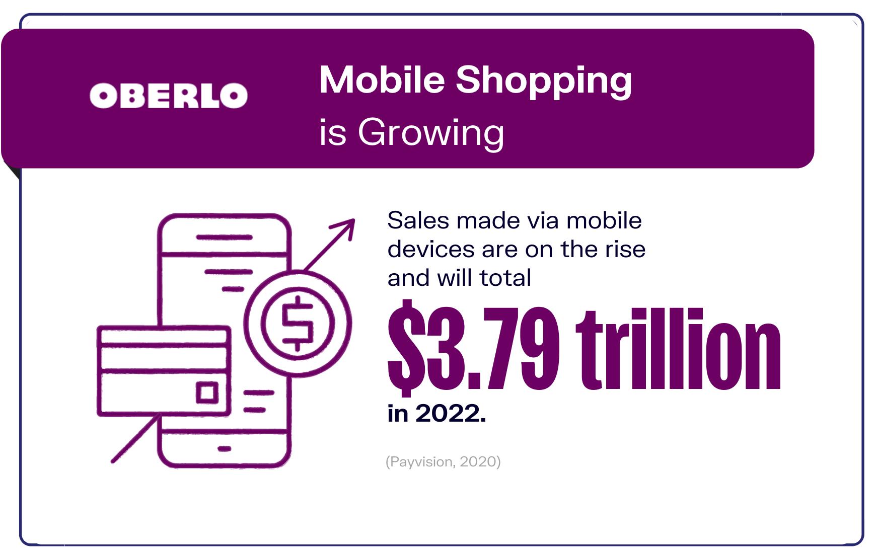 2021de-bilmeniz-gereken-e-ticaret-trendleri