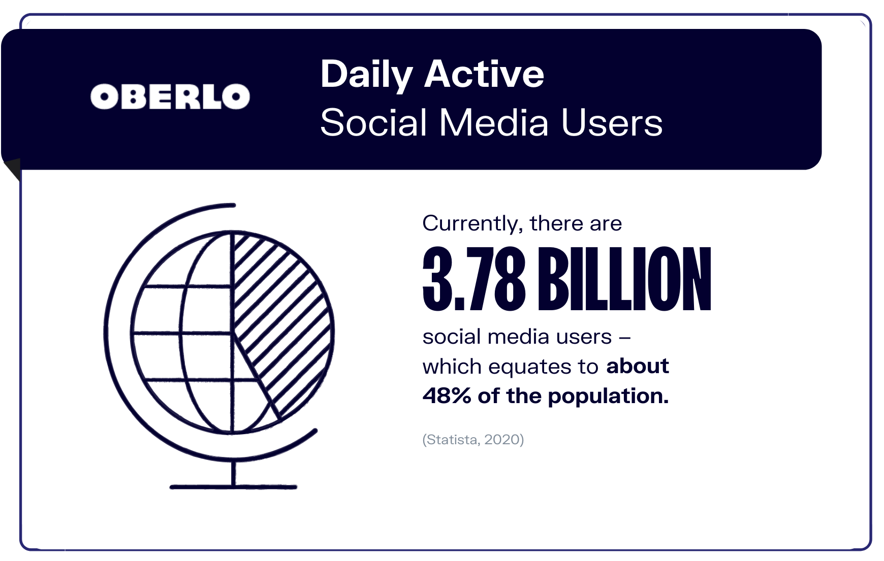 social-media-statistics-stat-1 graphic