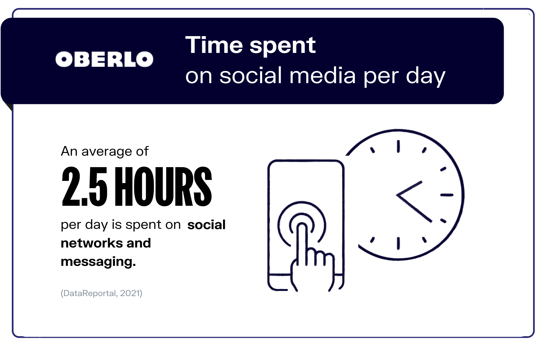 social mdia statistics stat 4 graphic