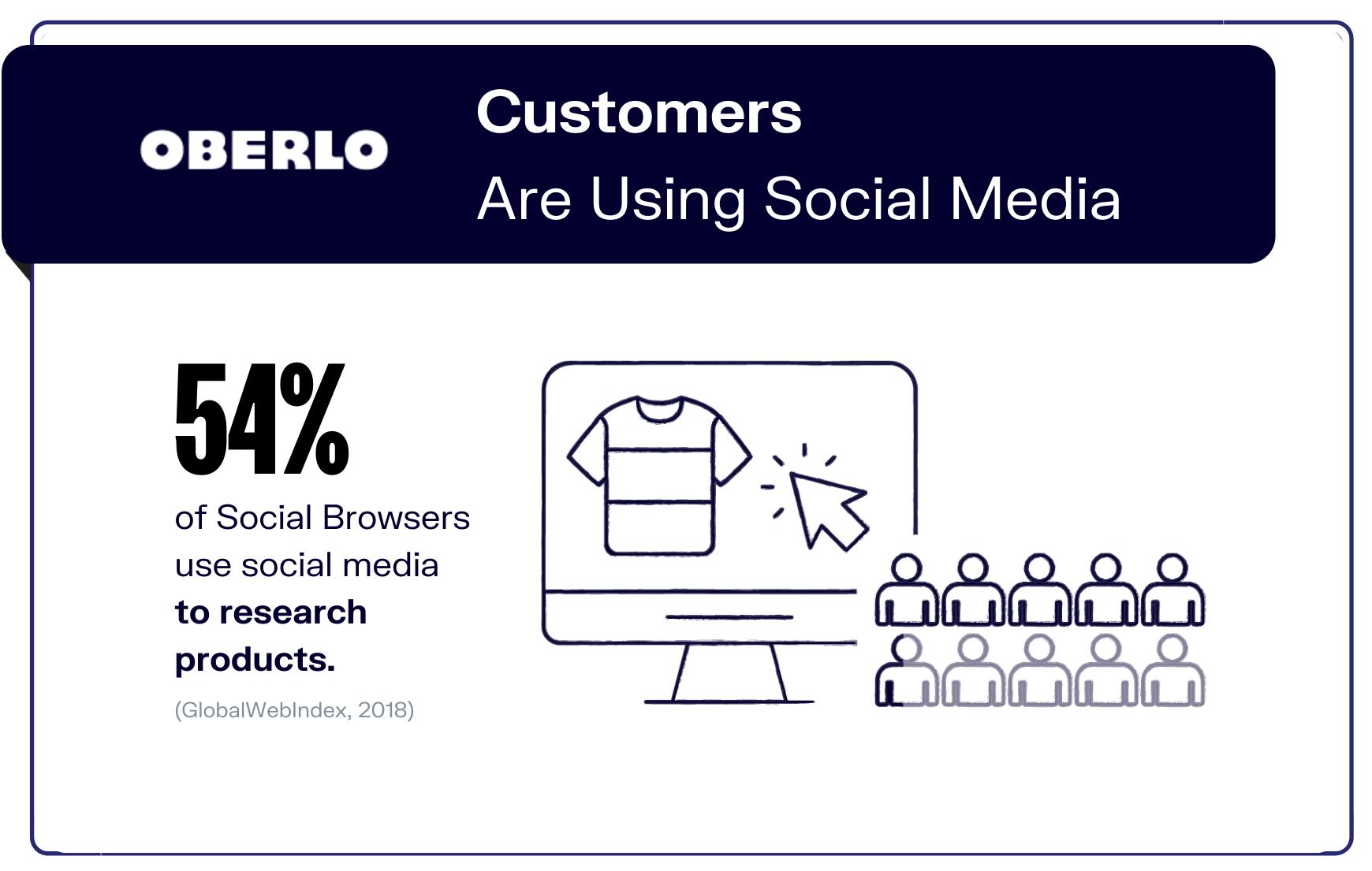 social mdia statistics stat 6 graphic