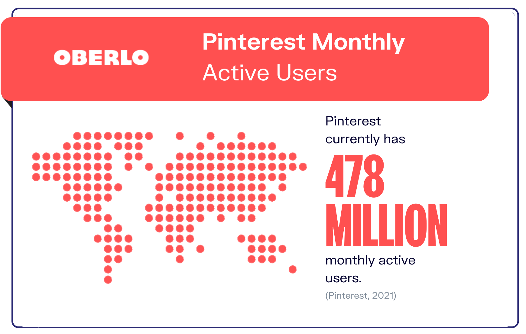 pinterest statistics stat 1 graphic