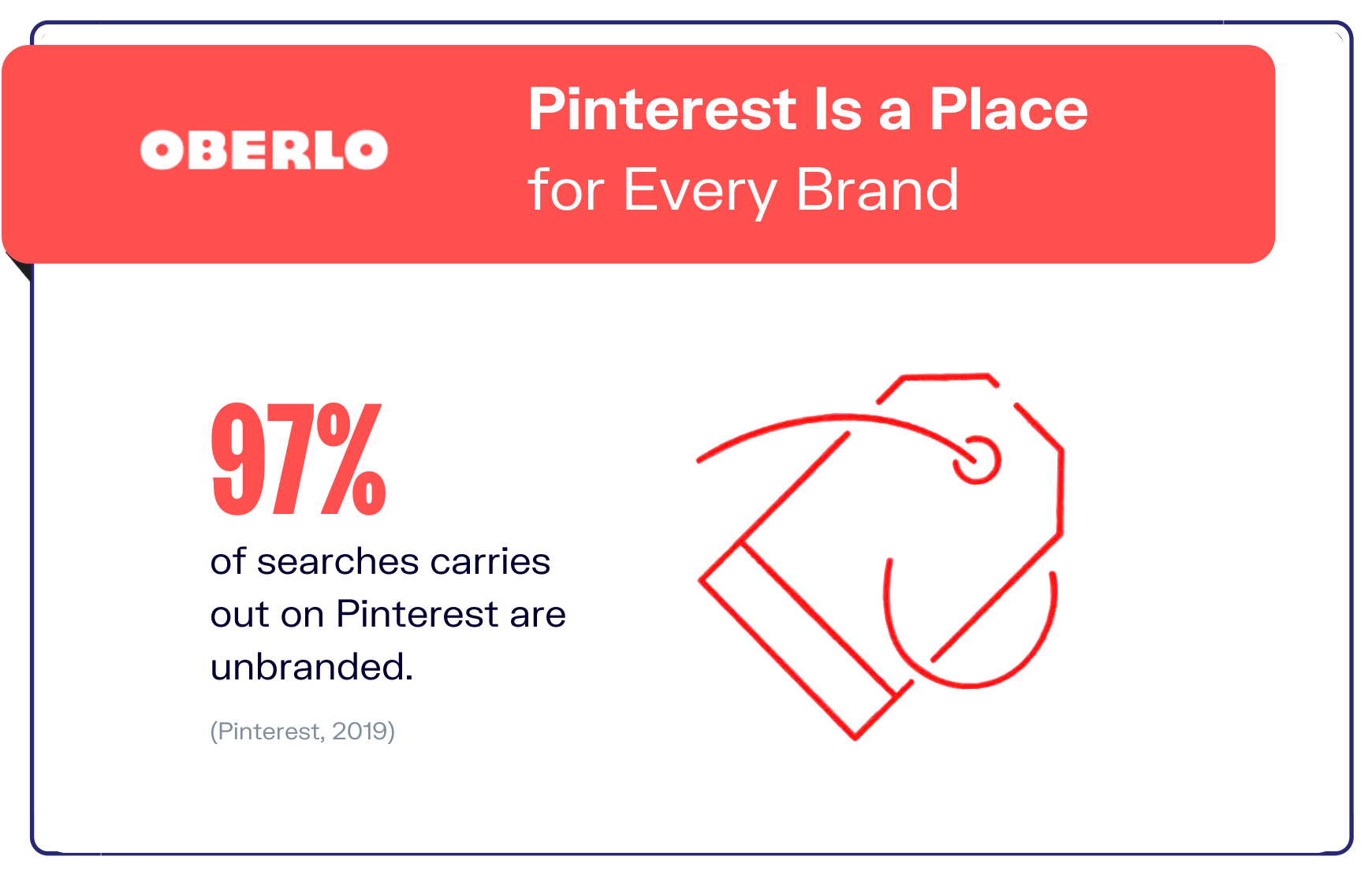 pinterest statistics stat 3 graphic
