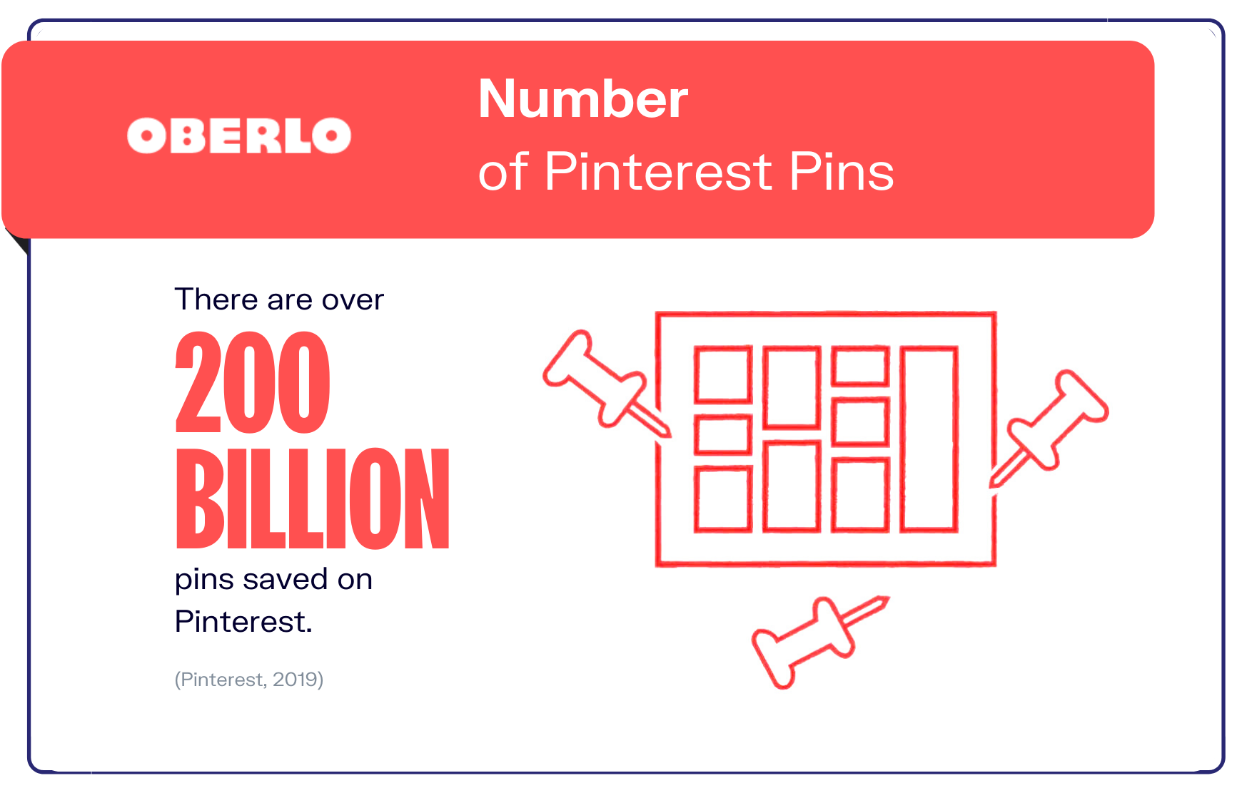 pinterest statistics stat 5 graphic