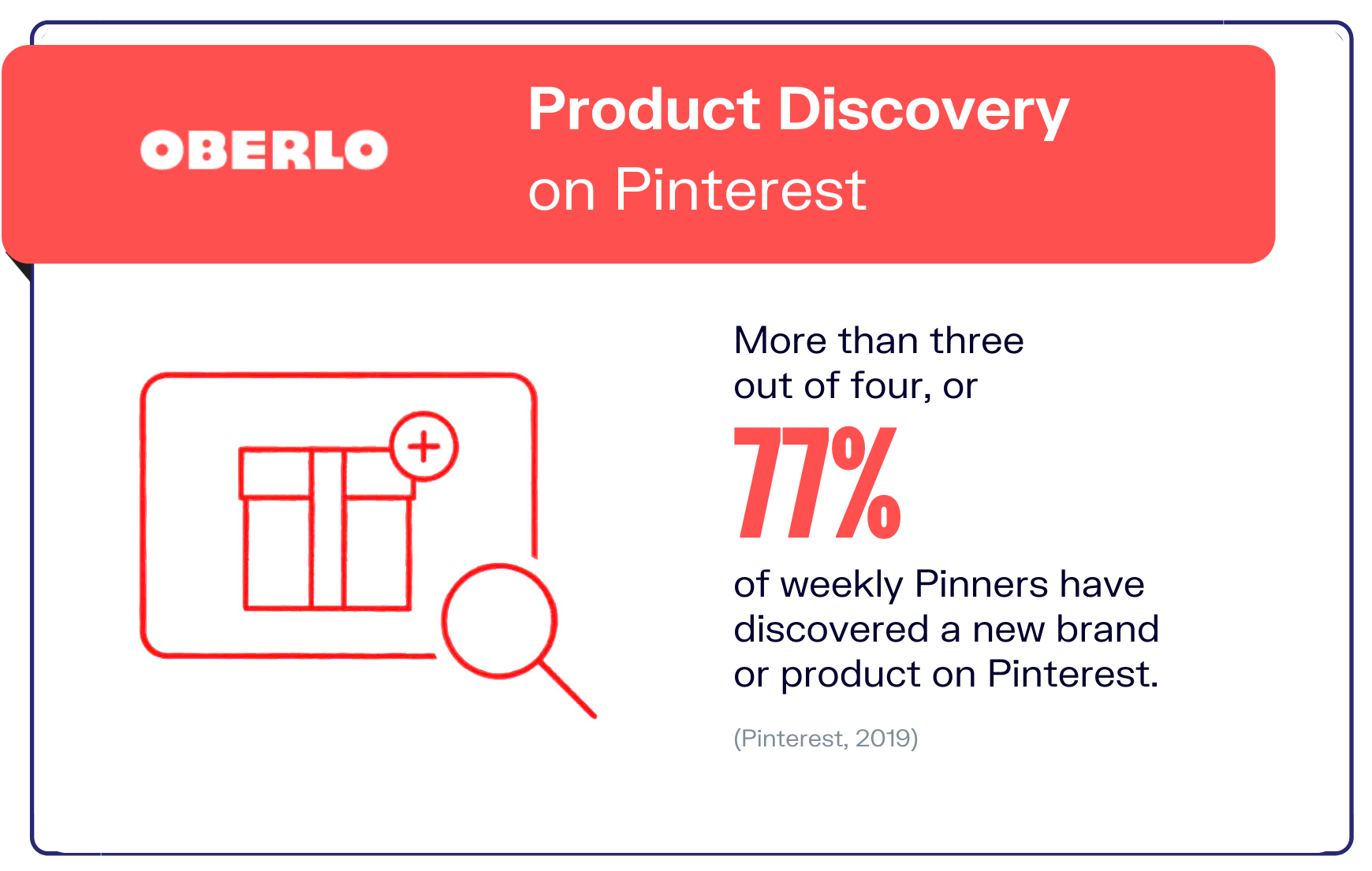 pinterest statistics stat 6 graphic