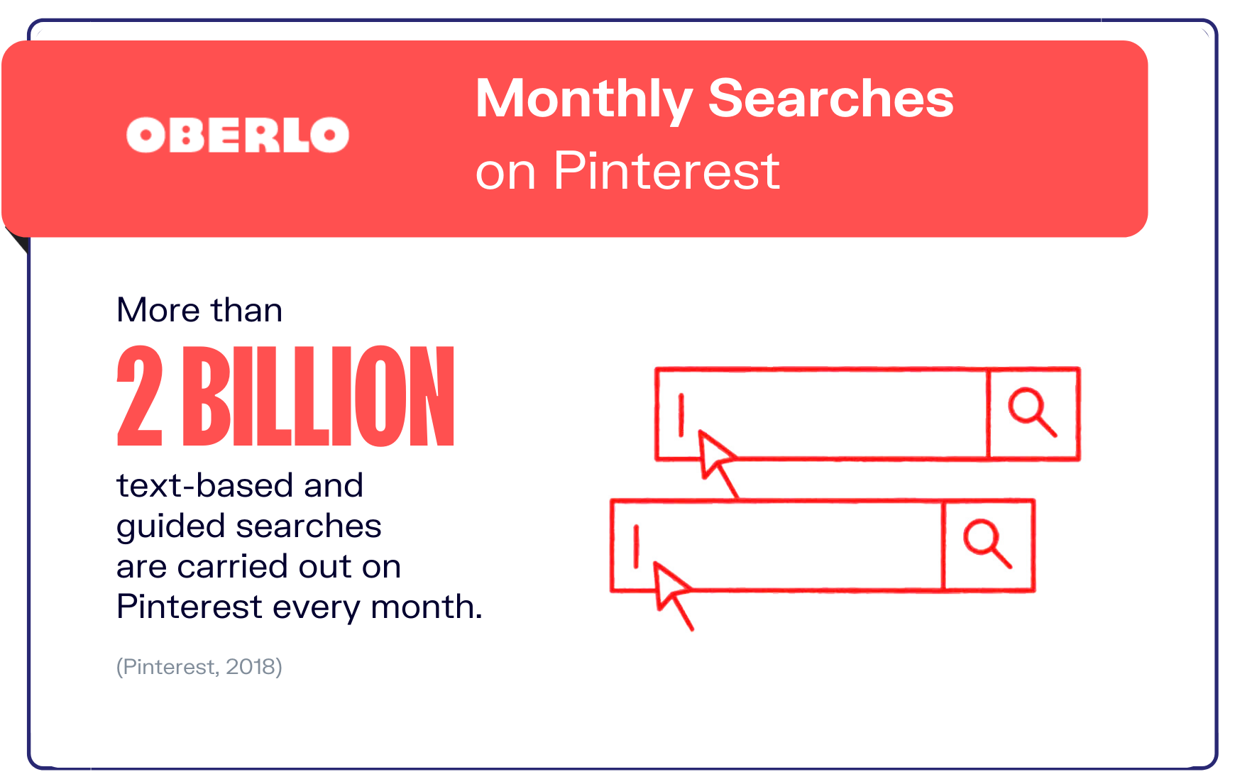 pinterest statistics stat 7 graphic