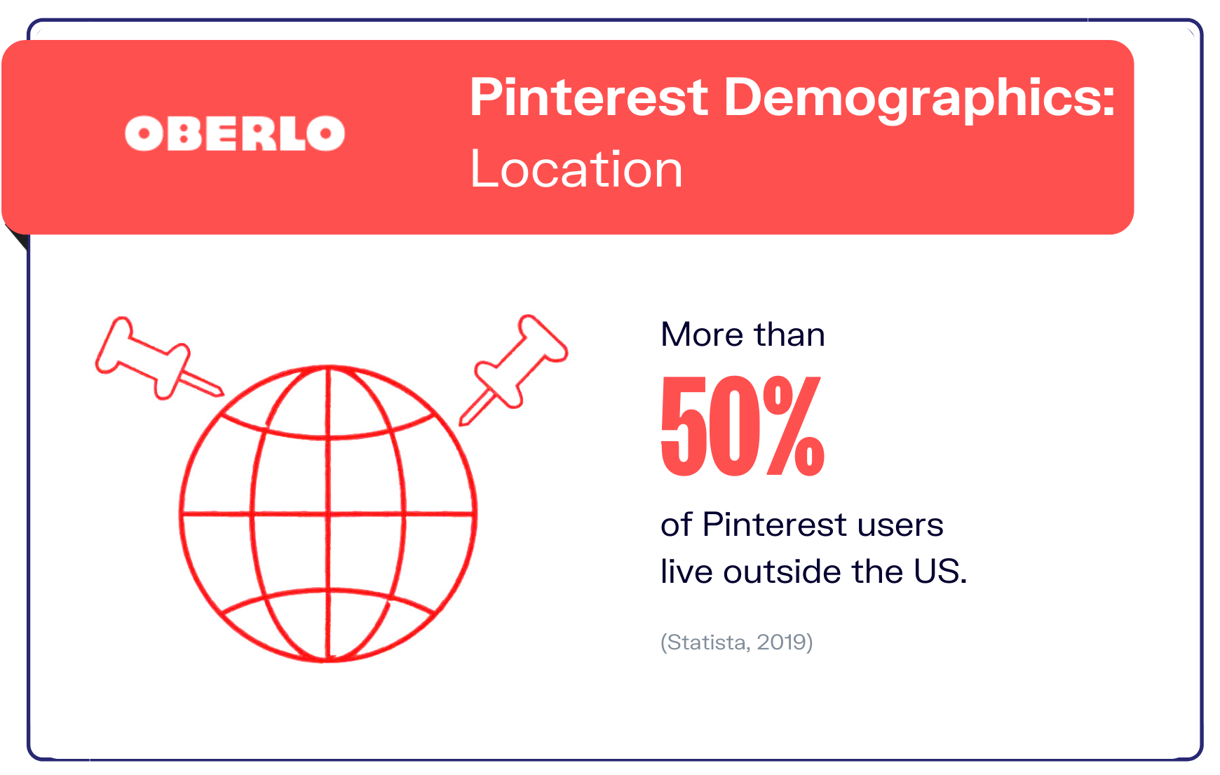 pinterest statistics stat 8 graphic