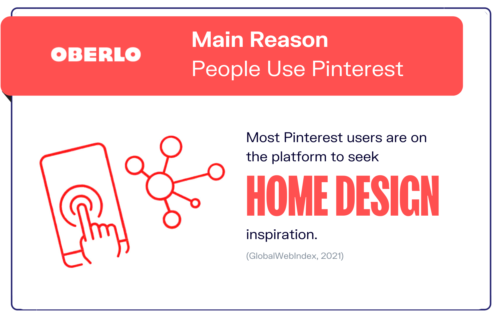 pinterest statistics stat 4 graphic