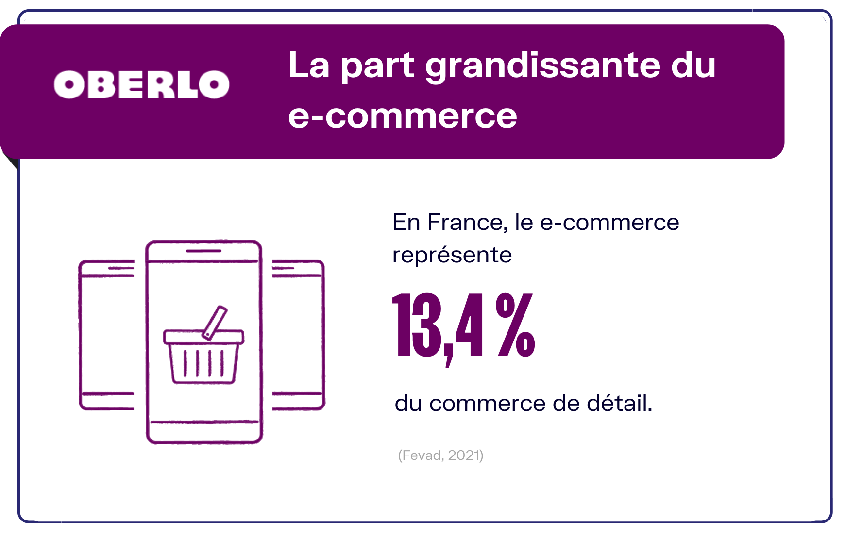 part e commerce france