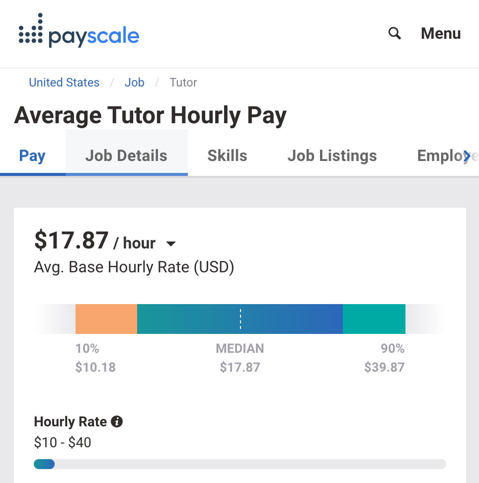 Payscale Online Teacher Pay